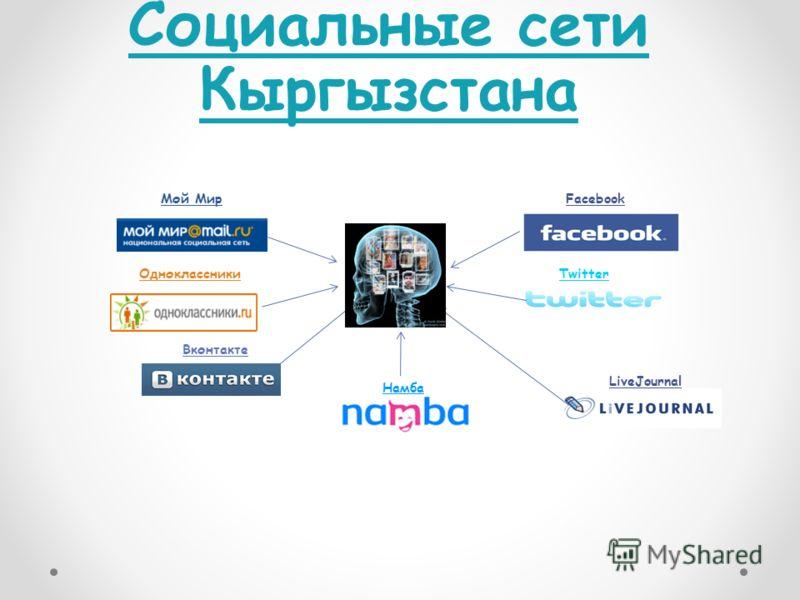 Социальные сети Кыргызстана Мой Мир Одноклассники Вконтакте Намба Facebook Twitter LiveJournal