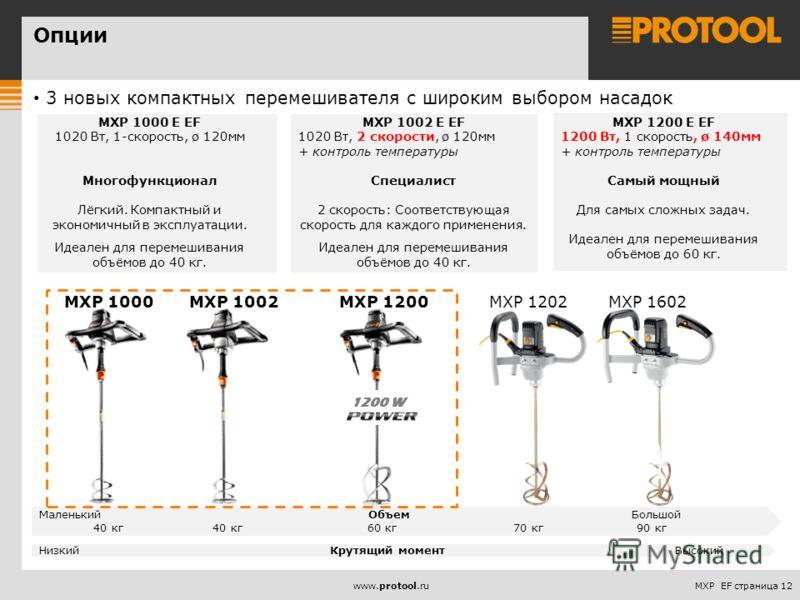 MXP ЕF страница 12www.protool.ru MXP 1000MXP 1002MXP 1200 MXP 1202MXP 1602 Опции MXP 1000 E EF 1020 Вт, 1-скорость, ø 120мм Многофункционал Лёгкий. Компактный и экономичный в эксплуатации. Идеален для перемешивания объёмов до 40 кг. 3 новых компактны