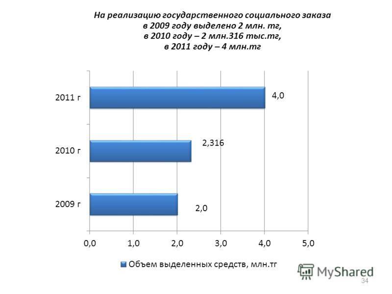 На реализацию государственного социального заказа в 2009 году выделено 2 млн. тг, в 2010 году – 2 млн.316 тыс.тг, в 2011 году – 4 млн.тг 34