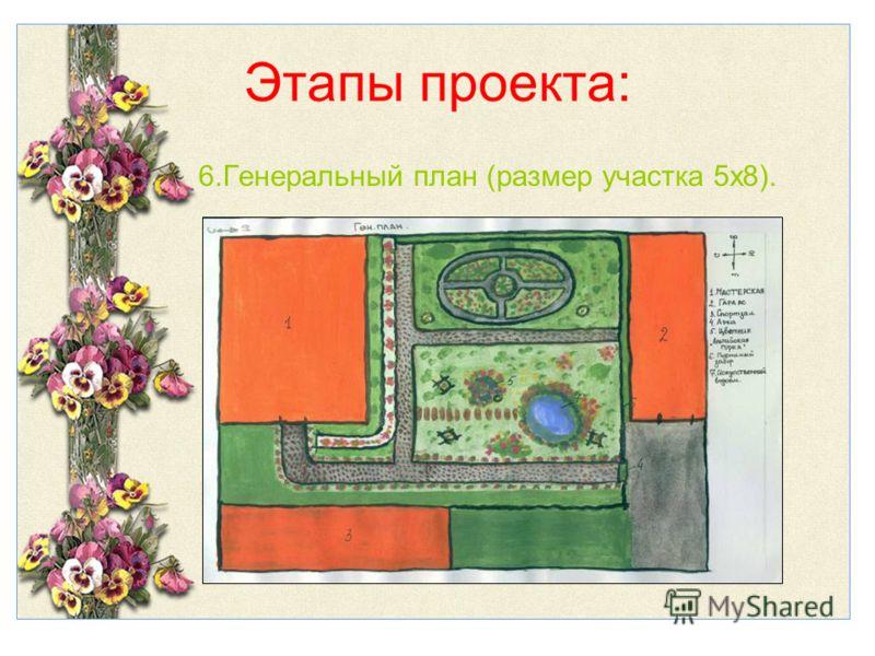 Этапы проекта: 6.Генеральный план (размер участка 5х8).