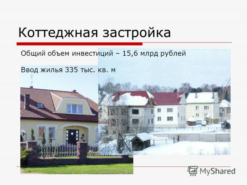Коттеджная застройка Общий объем инвестиций – 15,6 млрд рублей Ввод жилья 335 тыс. кв. м
