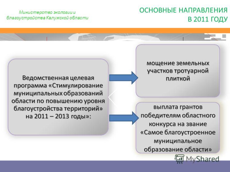 ОСНОВНЫЕ НАПРАВЛЕНИЯ В 2011 ГОДУ Министерство экологии и благоустройства Калужской области