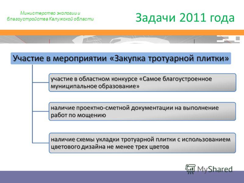 Задачи 2011 года Министерство экологии и благоустройства Калужской области