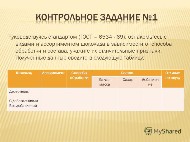 Руководствуясь стандартом (ГОСТ – 6534 - 69), ознакомьтесь с видами и ассортиментом шоколада в зависимости от способа обработки и состава, укажите их отличительные признаки. Полученные данные сведите в следующую таблицу: ШоколадАссортиментСпособы обр
