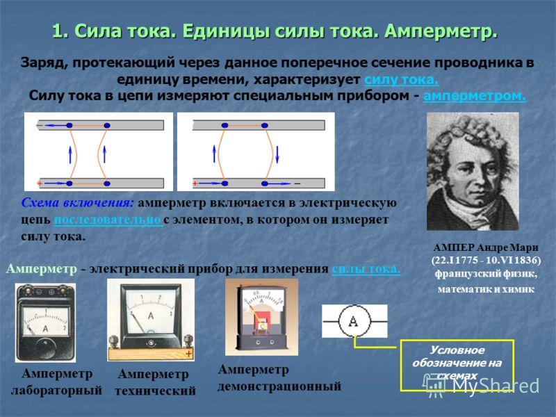 1. Сила тока. Единицы силы тока. Амперметр. Заряд, протекающий через данное поперечное сечение проводника в единицу времени, характеризует силу тока.силу тока. Силу тока в цепи измеряют специальным прибором - амперметром.амперметром. АМПЕР Андре Мари
