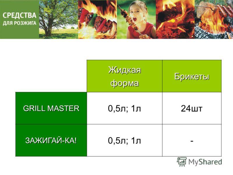 ЖидкаяформаБрикеты GRILL MASTER 0,5л; 1л24шт ЗАЖИГАЙ-КА! 0,5л; 1л-