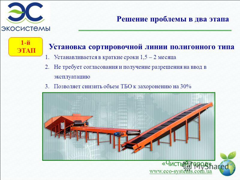 Решение проблемы в два этапа «Чистый город» www.eco-systems.com.ua Установка сортировочной линии полигонного типа 1.Устанавливается в краткие сроки 1,5 – 2 месяца 2.Не требует согласования и получение разрешения на ввод в эксплуатацию 3.Позволяет сни