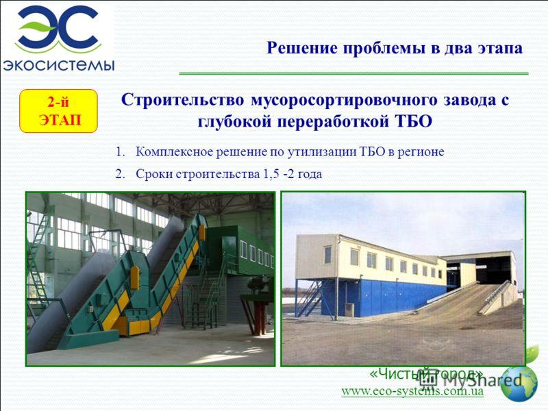 «Чистый город» www.eco-systems.com.ua Строительство мусоросортировочного завода с глубокой переработкой ТБО 2-й ЭТАП 1.Комплексное решение по утилизации ТБО в регионе 2.Сроки строительства 1,5 -2 года Решение проблемы в два этапа