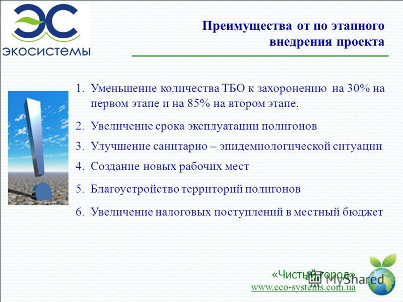 Преимущества от по этапного внедрения проекта «Чистый город» www.eco-systems.com.ua 1.Уменьшение количества ТБО к захоронению на 30% на первом этапе и на 85% на втором этапе. 2.Увеличение срока эксплуатации полигонов 3.Улучшение санитарно – эпидемиол