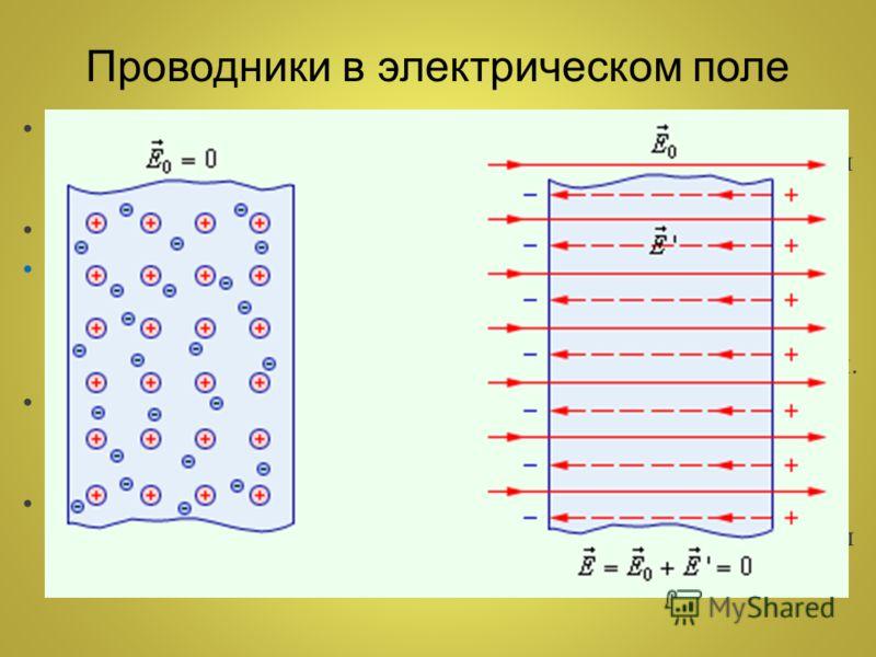 Проводники в электрическом поле Основная особенность проводников – наличие свободных зарядов (электронов), которые участвуют в тепловом движении и могут перемещаться по всему объему проводника. Типичные проводники – металлы. Электростатическая индукц