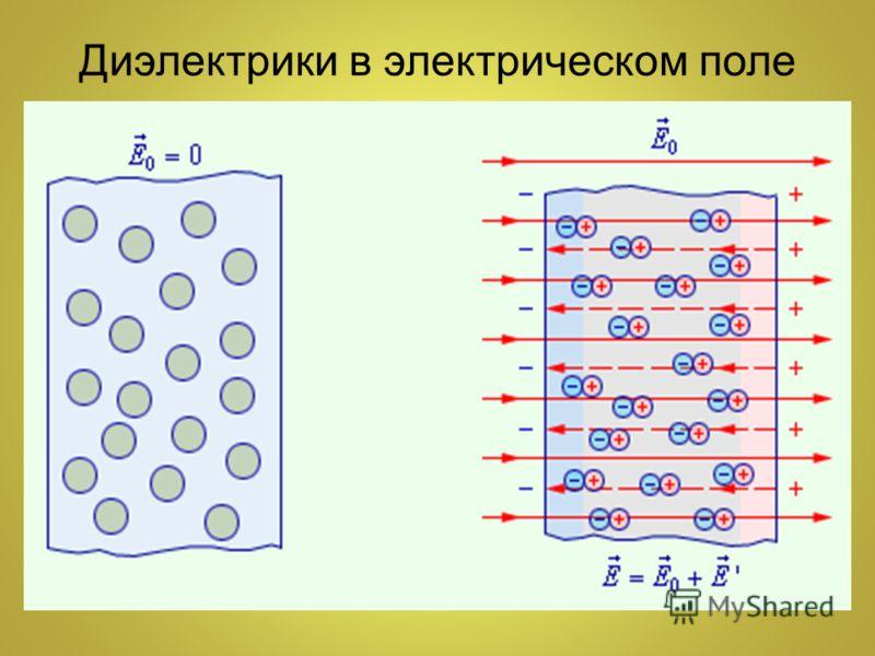 Диэлектрики в электрическом поле Неполярные диэлектрики состоят из атомов и молекул, у которых центры распределения положительных и отрицательных зарядов совпадают. К неполярным диэлектрикам относятся инертные газы, кислород, водород, бензол и др. Св