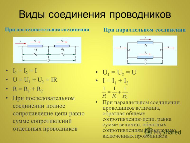 Виды соединения проводников I 1 = I 2 = I U = U 1 + U 2 = IR R = R 1 + R 2 При последовательном соединении полное сопротивление цепи равно сумме сопротивлений отдельных проводников U 1 = U 2 = U I = I 1 + I 2 При параллельном соединении проводников в