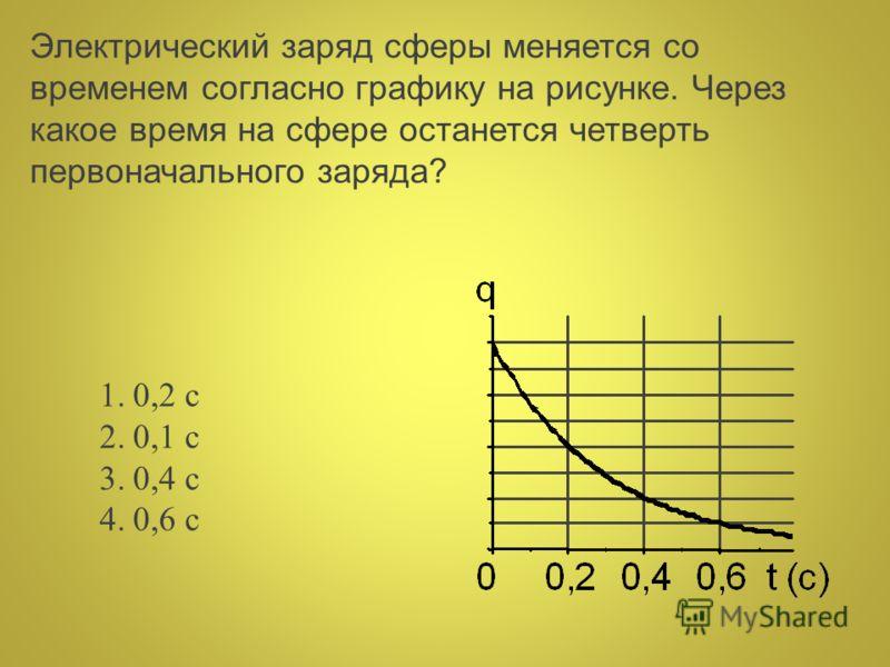 Электрический заряд сферы меняется со временем согласно графику на рисунке. Через какое время на сфере останется четверть первоначального заряда? 1.0,2 с 2.0,1 с 3.0,4 с 4.0,6 с