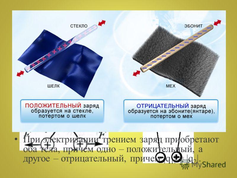 Взаимодействие зарядов. Два вида электрического заряда Существует два рода электрических зарядов, условно названных положительными и отрицательными. Заряды взаимодействуют друг с другом. Одноименные заряды отталкиваются, разноименные – притягиваются.