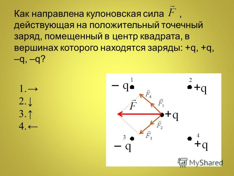 Как направлена кулоновская сила, действующая на положительный точечный заряд, помещенный в центр квадрата, в вершинах которого находятся заряды: +q, +q, –q, –q? 1. 2. 3. 4. 1 2 3 4