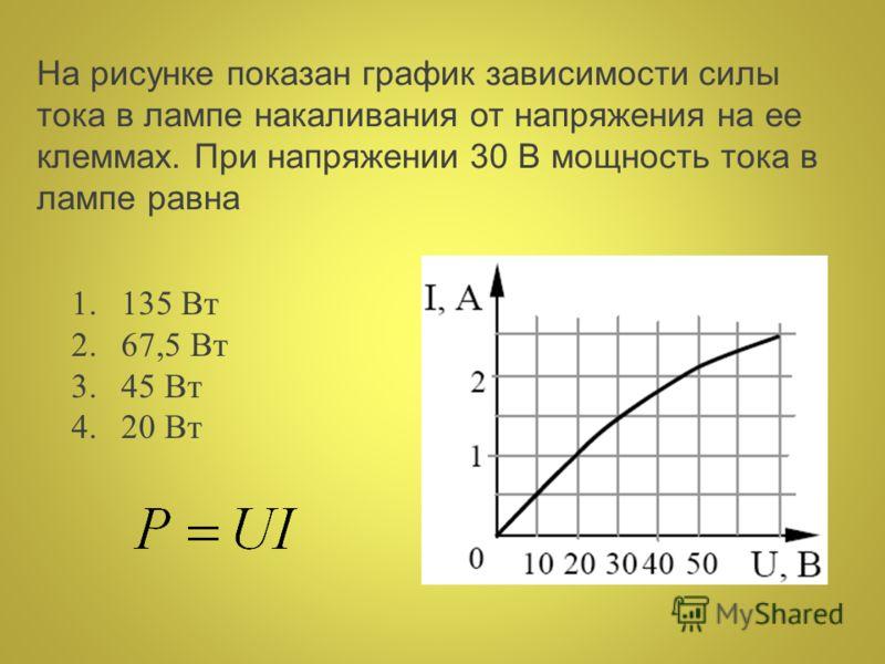 На рисунке показан график зависимости силы тока в лампе накаливания от напряжения на ее клеммах. При напряжении 30 В мощность тока в лампе равна 1.135 Вт 2.67,5 Вт 3.45 Вт 4.20 Вт