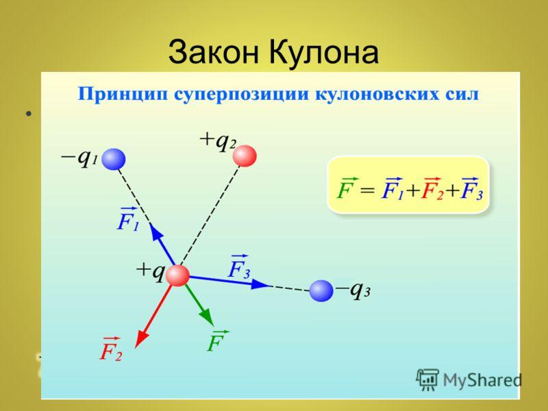 Если заряженное тело взаимодействует одновременно с несколькими заряженными телами, то результирующая сила, действующая на данное тело, равна векторной сумме сил, действующих на это тело со стороны всех других заряженных тел. Закон Кулона
