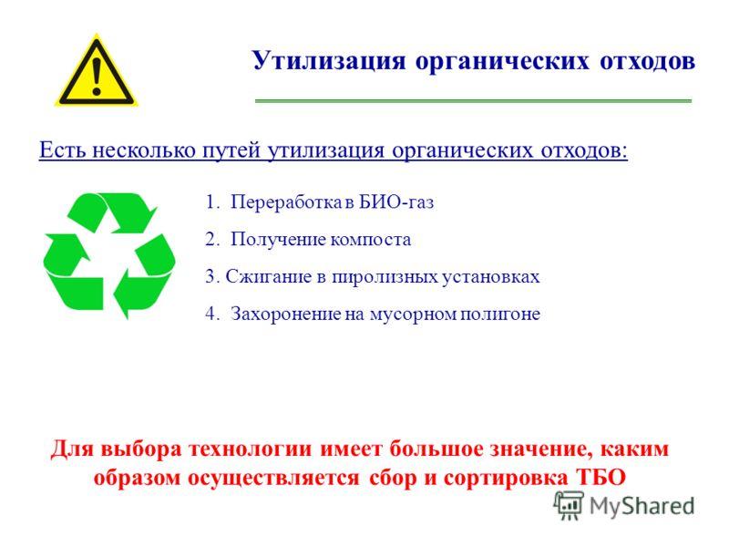 Утилизация органических отходов Проект в разработке…