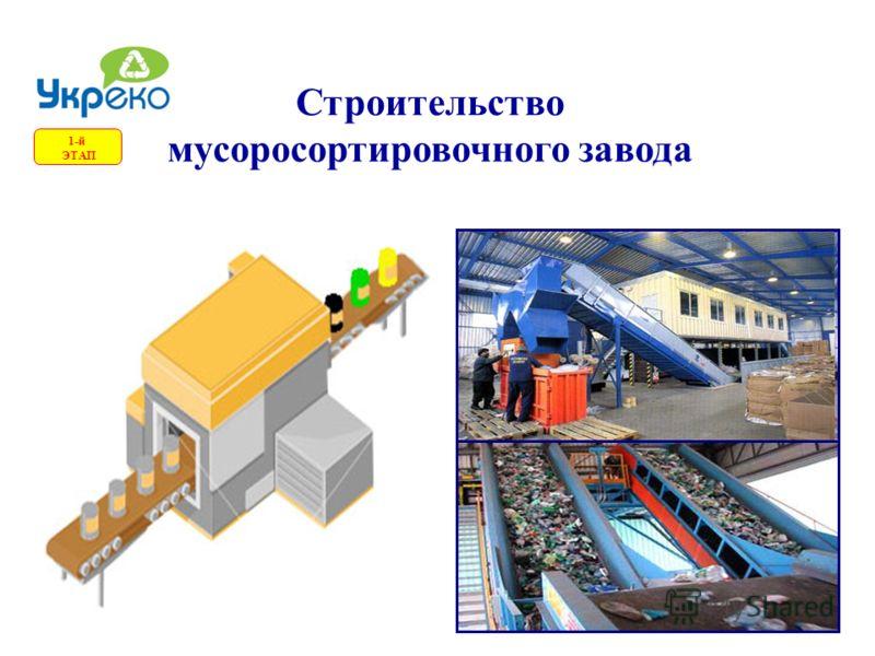 ТБО Сортировочный комплекс Вторсырье Органические отходы Задача мусоросортировочного завода 1-й ЭТАП