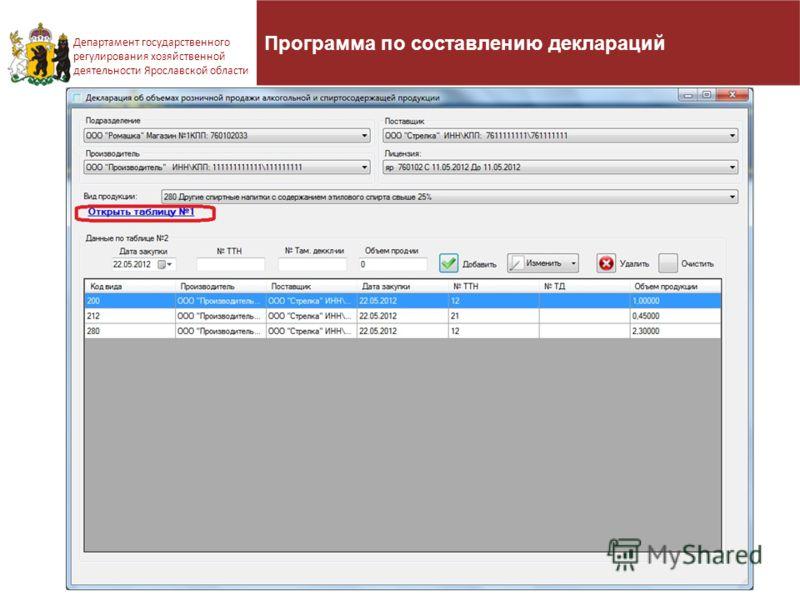 25 Департамент государственного регулирования хозяйственной деятельности Ярославской области Программа по составлению деклараций
