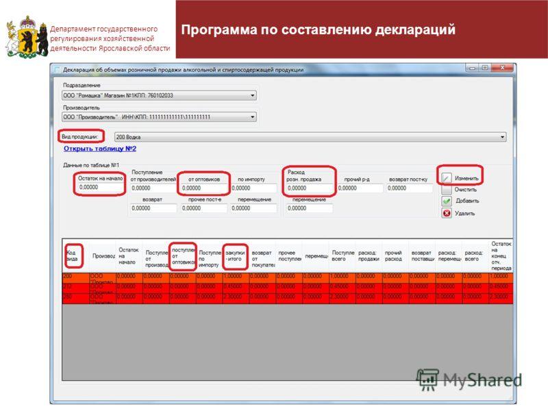 27 Департамент государственного регулирования хозяйственной деятельности Ярославской области Программа по составлению деклараций