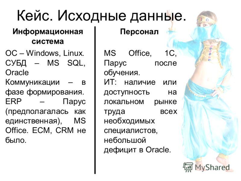 Кейс. Исходные данные. Информационная система ОС – Windows, Linux. СУБД – MS SQL, Oracle Коммуникации – в фазе формирования. ERP – Парус (предполагалась как единственная), MS Office. ECM, CRM не было. Персонал MS Office, 1C, Парус после обучения. ИТ: