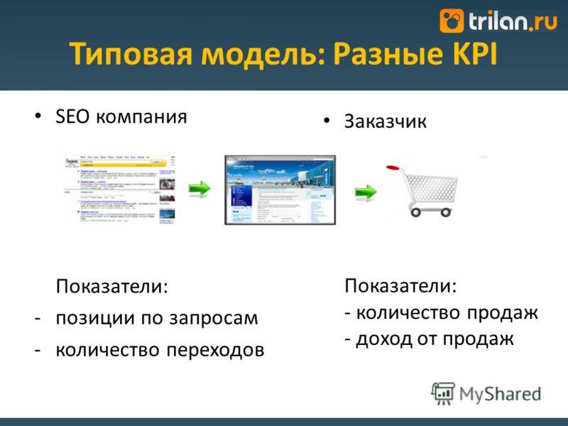 Типовая модель: Разные KPI SEO компания Показатели: -позиции по запросам -количество переходов Заказчик Показатели: - количество продаж - доход от продаж