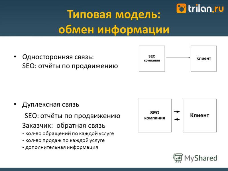 Типовая модель: обмен информации Односторонняя связь: SEO: отчёты по продвижению Дуплексная связь SEO: отчёты по продвижению Заказчик: обратная связь - кол-во обращений по каждой услуге - кол-во продаж по каждой услуге - дополнительная информация