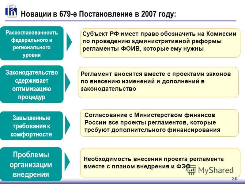 30 Новации в 679-е Постановление в 2007 году: Рассогласованность федерального и регионального уровня Регламент вносится вместе с проектами законов по внесению изменений и дополнений в законодательство Завышенные требования к комфортности Согласование