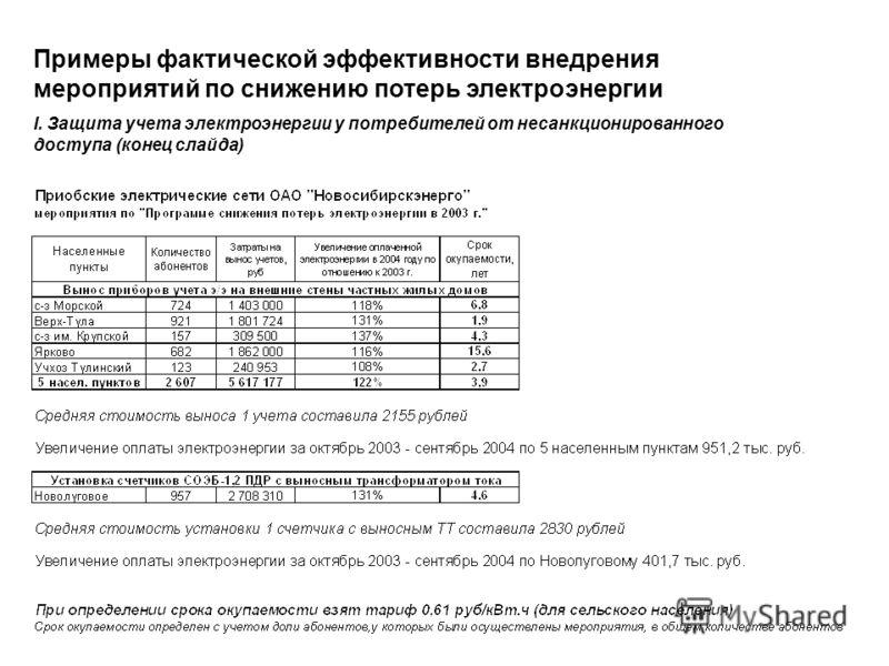 Примеры фактической эффективности внедрения мероприятий по снижению потерь электроэнергии I. Защита учета электроэнергии у потребителей от несанкционированного доступа (конец слайда)