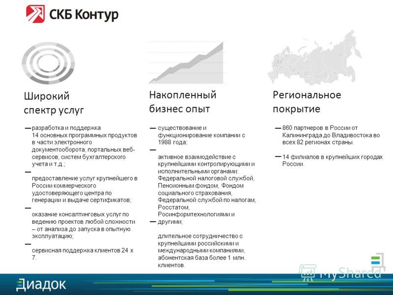 разработка и поддержка 14 основных программных продуктов в части электронного документооборота, портальных веб- сервисов, систем бухгалтерского учета и т.д.; предоставление услуг крупнейшего в России коммерческого удостоверяющего центра по генерации
