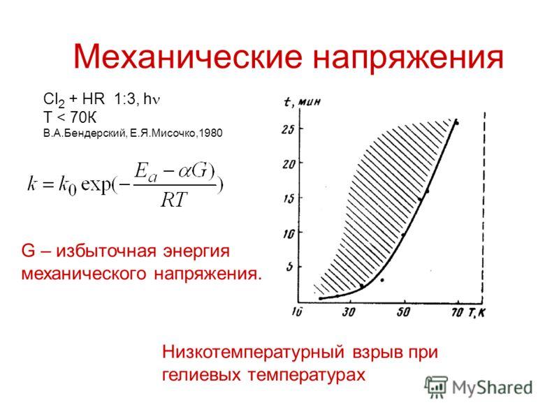 Механические напряжения Cl 2 + HR 1:3, h T < 70К В.А.Бендерский, Е.Я.Мисочко,1980 Низкотемпературный взрыв при гелиевых температурах G – избыточная энергия механического напряжения.