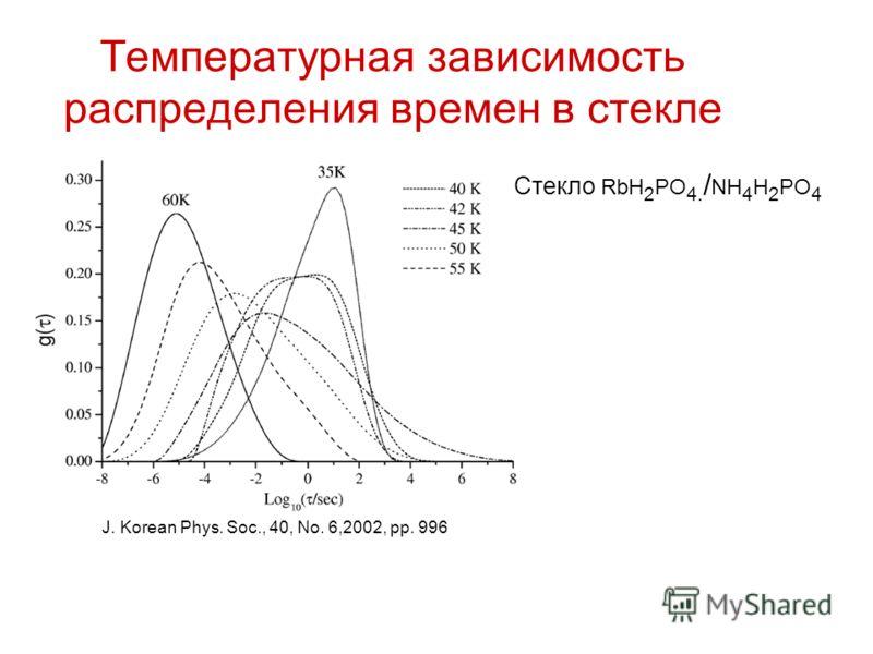 Температурная зависимость распределения времен в стекле Стекло RbH 2 PO 4. / NH 4 H 2 PO 4 J. Korean Phys. Soc., 40, No. 6,2002, pp. 996