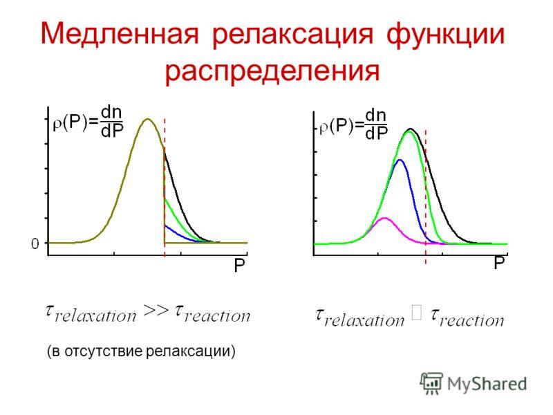 (в отсутствие релаксации) Медленная релаксация функции распределения