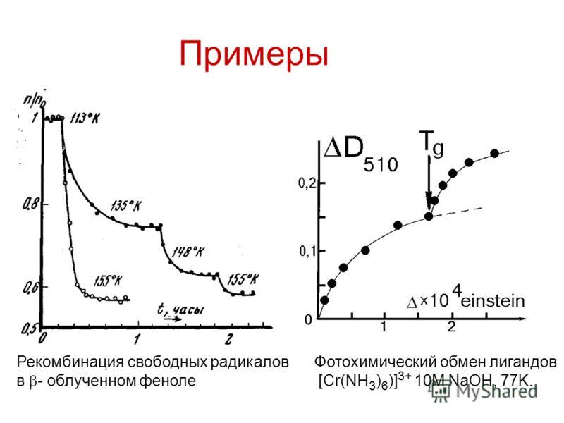 Примеры Рекомбинация свободных радикалов в - облученном феноле Фотохимический обмен лигандов [Cr(NH 3 ) 6 )] 3+ 10M NaOH, 77K.