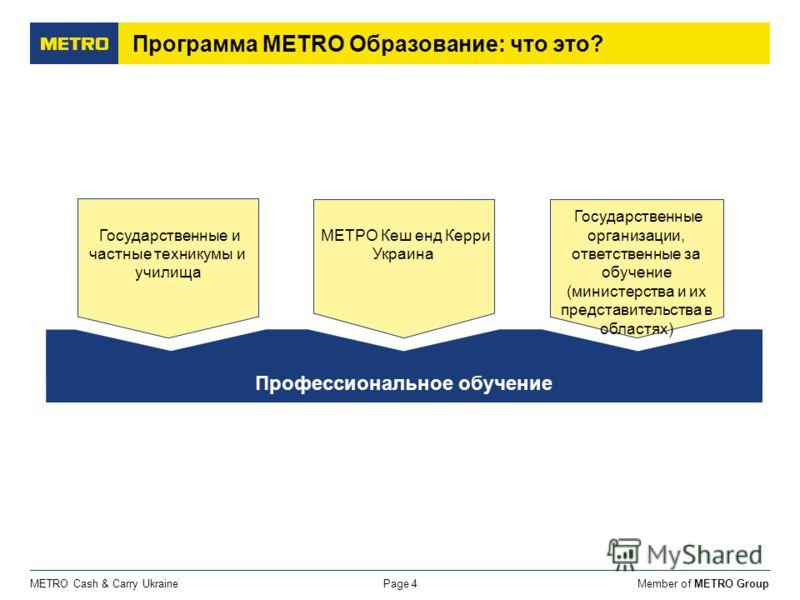 Member of METRO GroupMETRO Cash & Carry UkrainePage 4 Программа МЕТRО Образование: что это? Государственные и частные техникумы и училища Государственные организации, ответственные за обучение (министерства и их представительства в областях) Професси