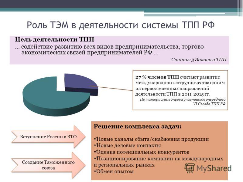 закон о торгово промышленных палатах 3559-1 действующий