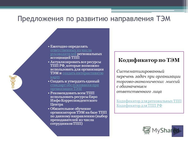 Предложения по развитию направления ТЭМ Ежегодно определять ответственных из числа руководителей региональных ассоциаций ТПП ответственных из числа руководителей Актуализировать все ресурсы ТПП РФ, которые возможно использовать для организации ТЭМ и