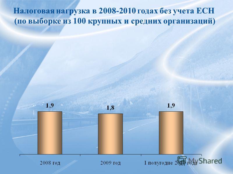 Налоговая нагрузка в 2008-2010 годах без учета ЕСН (по выборке из 100 крупных и средних организаций)