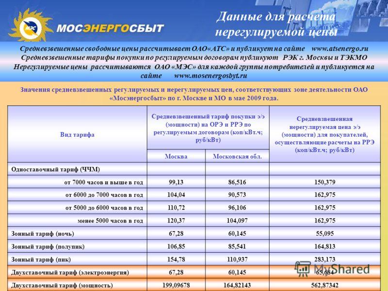 10 Данные для расчета нерегулируемой цены Значения средневзвешенных регулируемых и нерегулируемых цен, соответствующих зоне деятельности ОАО «Мосэнергосбыт» по г. Москве и МО в мае 2009 года. Вид тарифа Средневзвешенный тариф покупки э/э (мощности) н