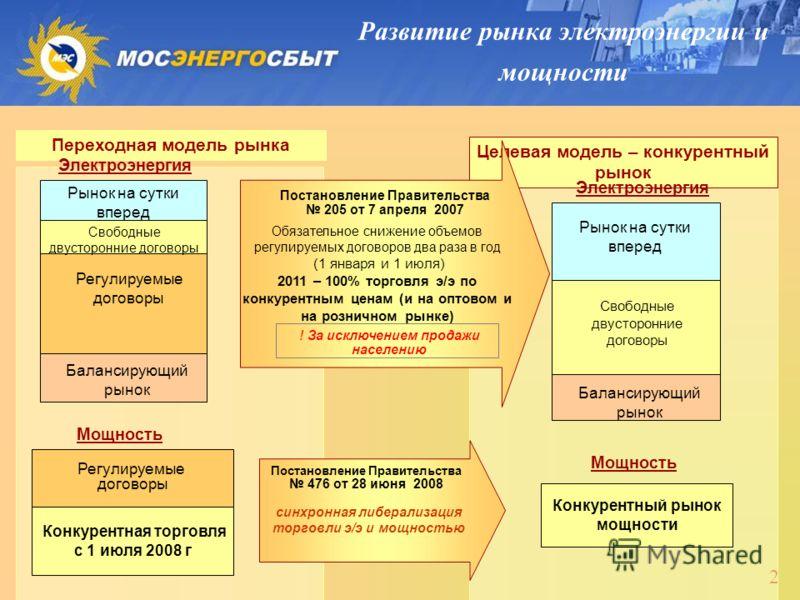 2 Балансирующий рынок Регулируемые договоры Рынок на сутки вперед Регулируемые договоры Конкурентный рынок мощности Переходная модель рынка Целевая модель – конкурентный рынок Электроэнергия Мощность Конкурентная торговля с 1 июля 2008 г синхронная л