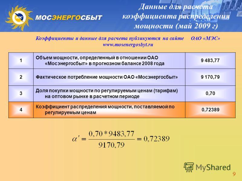 9 1 Объем мощности, определенный в отношении ОАО «Мосэнергосбыт» в прогнозном балансе 2008 года 9 483,77 2Фактическое потребление мощности ОАО «Мосэнергосбыт»9 170,79 3 Доля покупки мощности по регулируемым ценам (тарифам) на оптовом рынке в расчетно