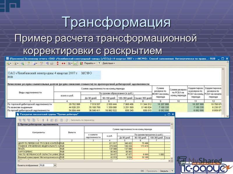 Трансформация Пример расчета трансформационнойкорректировки с раскрытием