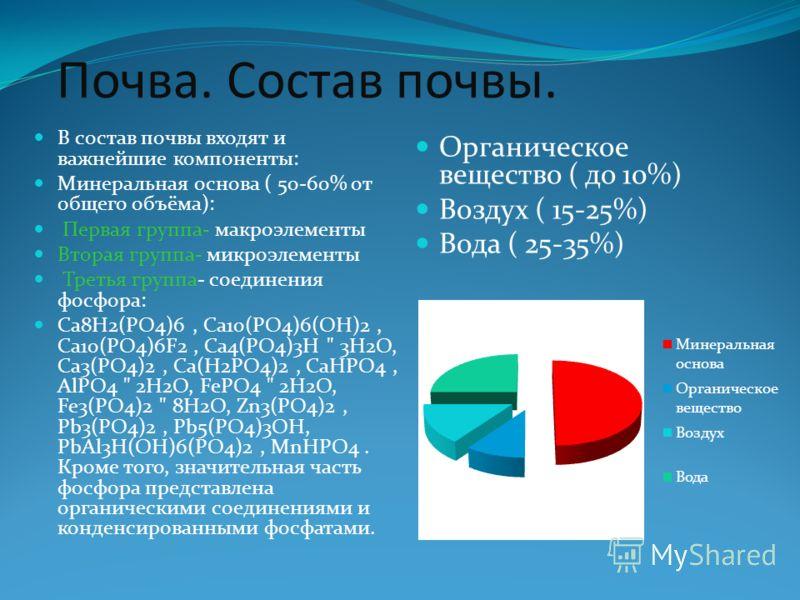 Почва. Состав почвы. В состав почвы входят и важнейшие компоненты: Минеральная основа ( 50-60% от общего объёма): Первая группа- макроэлементы Вторая группа- микроэлементы Третья группа- соединения фосфора: Ca8H2(PO4)6, Ca10(PO4)6(OH)2, Ca10(PO4)6F2,