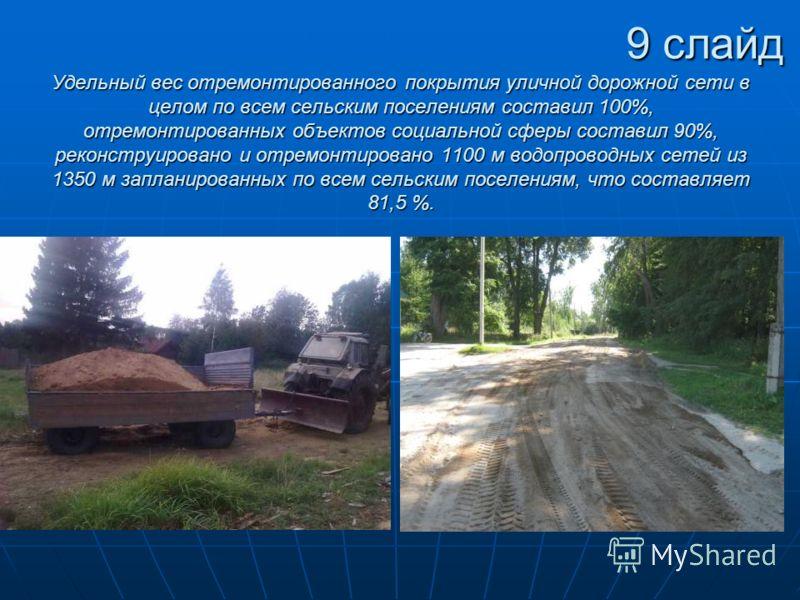 Удельный вес отремонтированного покрытия уличной дорожной сети вцелом по всем сельским поселениям составил 100%,отремонтированных объектов социальной сферы составил 90%,реконструировано и отремонтировано 1100 м водопроводных сетей из1350 м запланиров