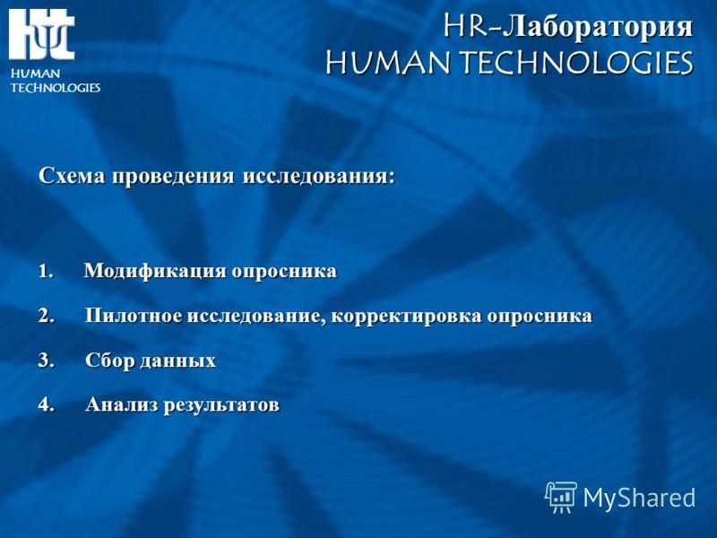 Схема проведения исследования: 1. Модификация опросника 2. Пилотное исследование, корректировка опросника 3. Сбор данных 4. Анализ результатов HR-ЛабораторияHUMAN TECHNOLOGIES HUMAN TECHNOLOGIES