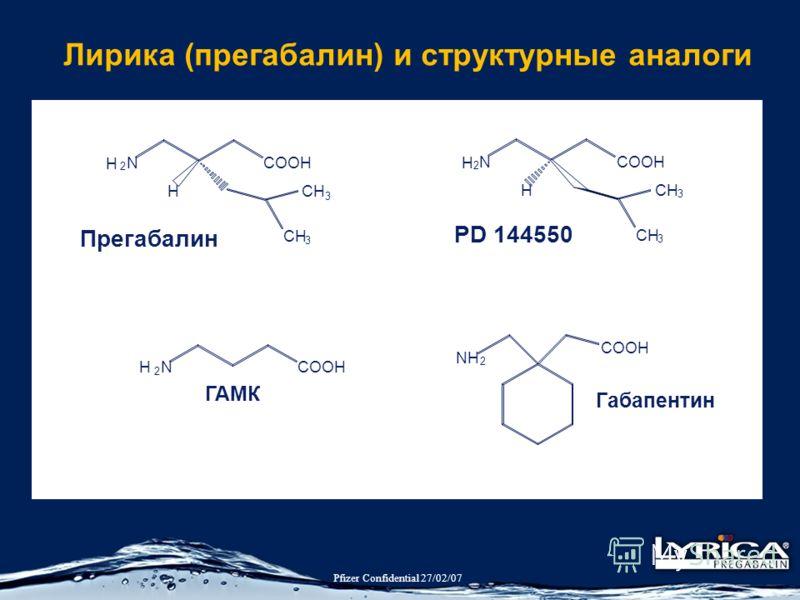 Pfizer Confidential 27/02/07 Лирика (прегабалин) и структурные аналоги NH 2 COOH H 2 N H CH 3 3 H 2 NCOOH CH 3 3 H Габапентин H 2 NCOOH PD 144550 Прегабалин ГАМК