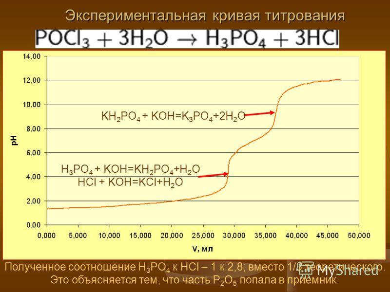 Экспериментальная кривая титрования Полученное соотношение H 3 PO 4 к НСl – 1 к 2,8; вместо 1/3 теоретического. Это объясняется тем, что часть P 2 O 5 попала в приемник. H 3 PO 4 + KOH=KH 2 PO 4 +H 2 O HCl + KOH=KCl+H 2 O KH 2 PO 4 + KOH=K 3 PO 4 +2H