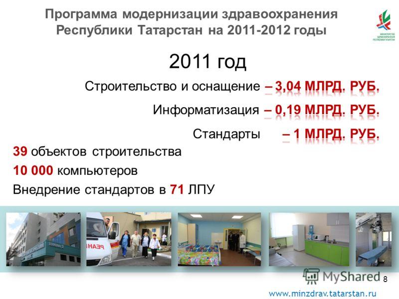 www.minzdrav.tatarstan.ru 39 объектов строительства 10 000 компьютеров Внедрение стандартов в 71 ЛПУ Программа модернизации здравоохранения Республики Татарстан на 2011-2012 годы 8