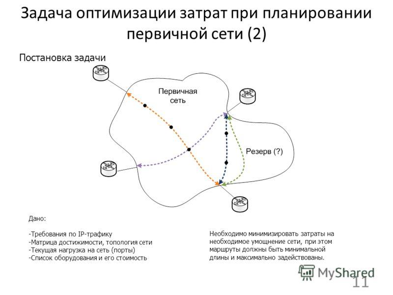 Задача оптимизации затрат при планировании первичной сети (2) 1 Постановка задачи Дано: -Требования по IP-трафику -Матрица достижимости, топология сети -Текущая нагрузка на сеть (порты) -Список оборудования и его стоимость Необходимо минимизировать з